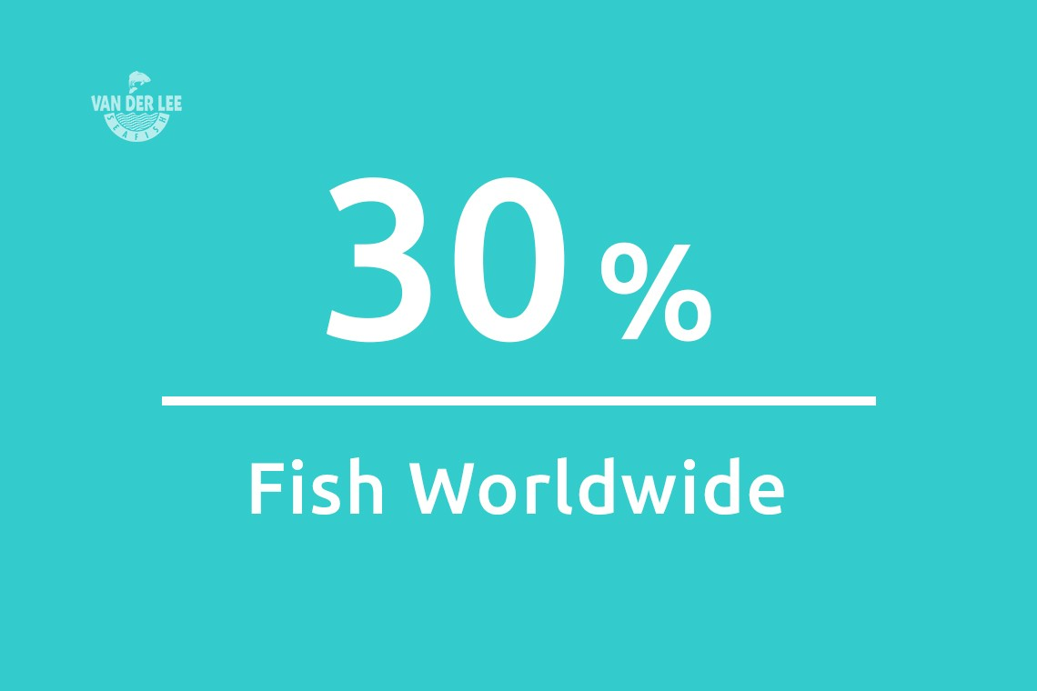facts and figures fish worldwide 2
